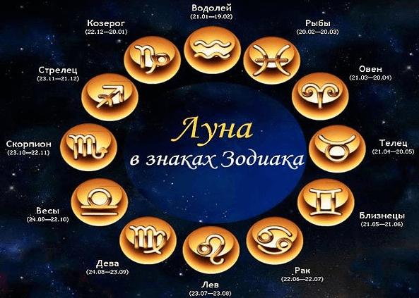 Определение пола по лунному календарю