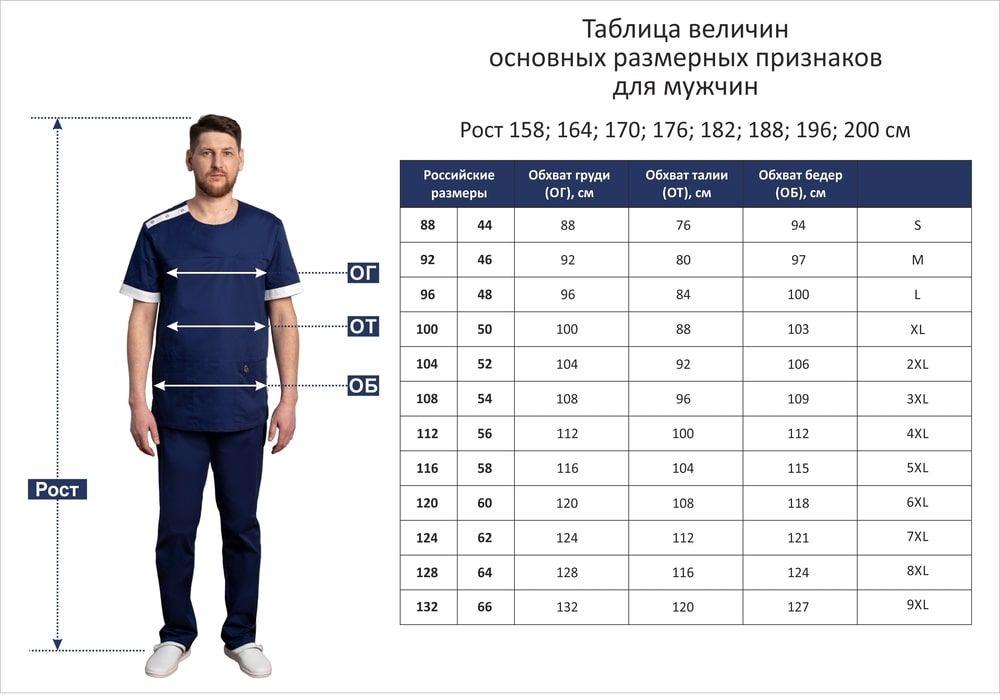 Размеры одежды для мужчин
