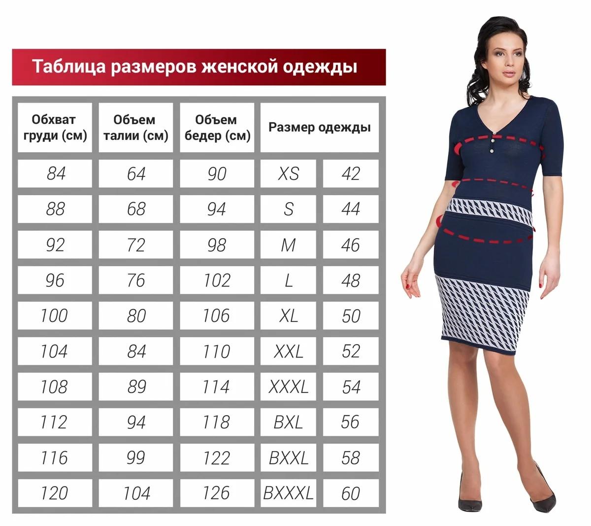 Размеры одежды для женщин